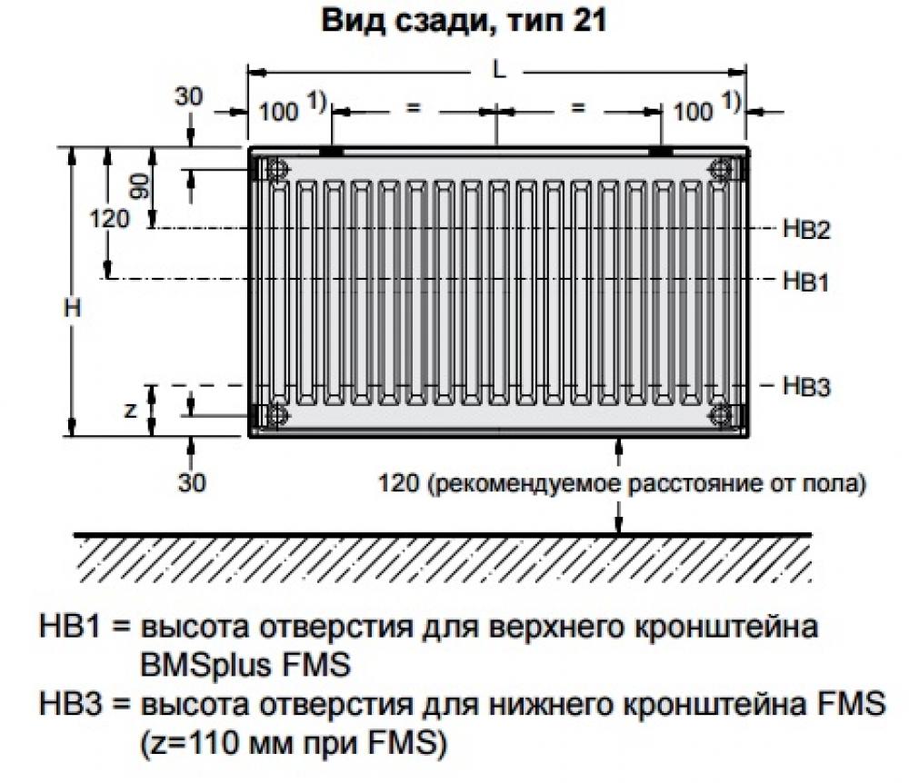 Стальной панельный радиатор Buderus Logatrend C-Profil 21/300/400