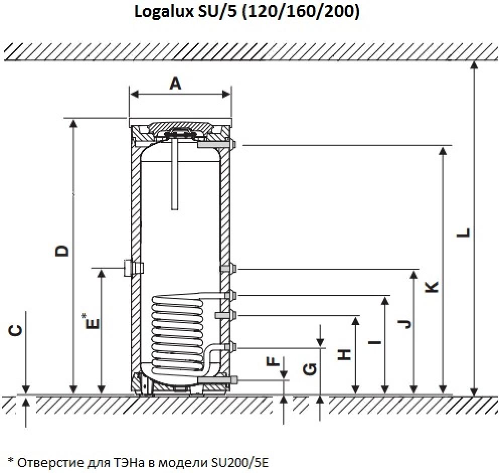 Вертикальный бак-водонагреватель Buderus Logalux SU120/5