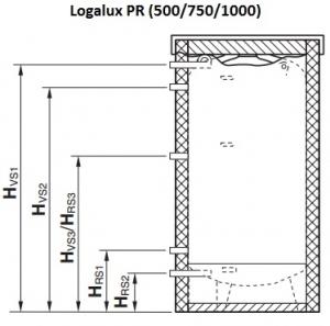 Буферная емкость Buderus Logalux PR500-80