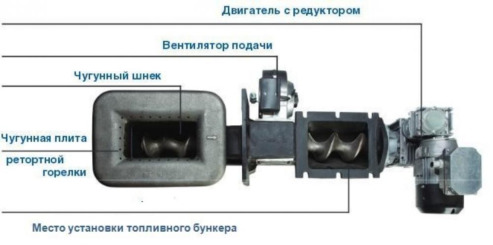 Твердотопливный пеллетный котел Buderus Logano G221-30A