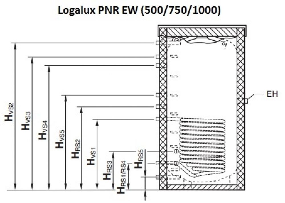 Буферная емкость Buderus Logalux PNR500-80 EW