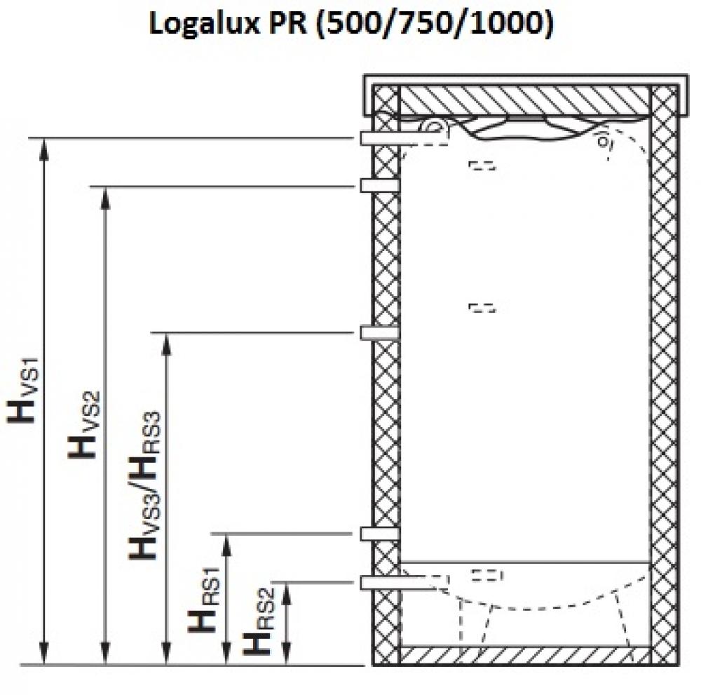 Буферная емкость Buderus Logalux PR1000-80