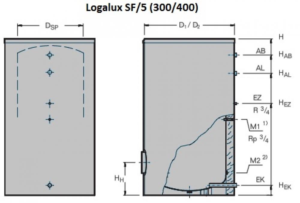 Буферная емкость Buderus Logalux SF300/5