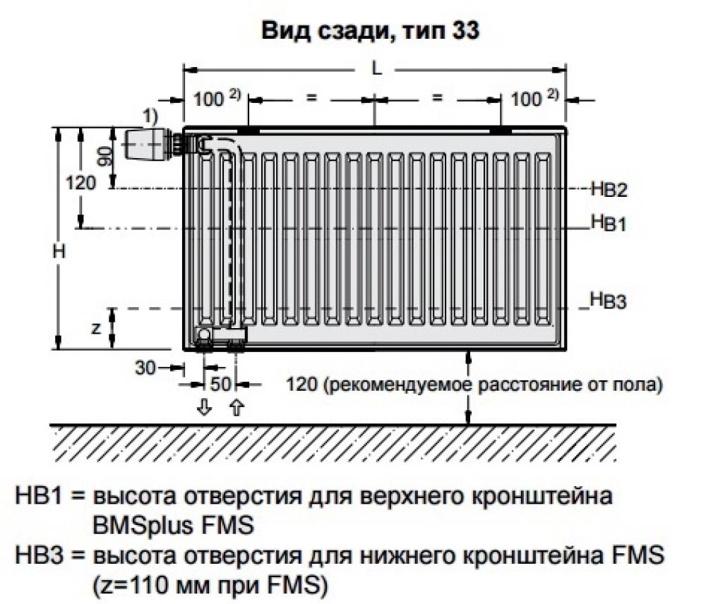Стальной панельный радиатор Buderus Logatrend VC-Profil 33/300/900 R