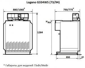 Газовый напольный котел Buderus Logano G334WS-73