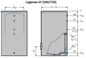 Буферная емкость Buderus Logalux SF500-100