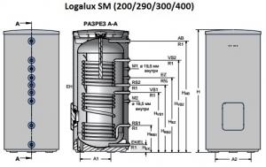 Бивалентный бак-водонагреватель Buderus Logalux SM290/5