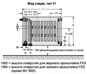 Стальной панельный радиатор Buderus Logatrend VC-Profil 11/900/900 R