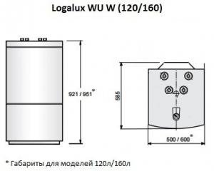 Вертикальный бак-водонагреватель Buderus Logalux WU120W