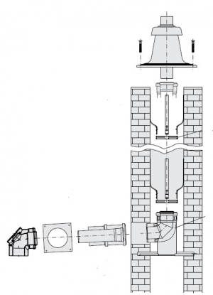 DO-S, комплект дымохода - DN80/125