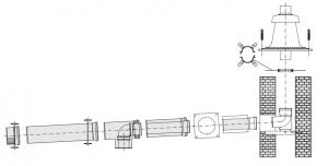 GAL-K, комплект дымохода - DN 80/125